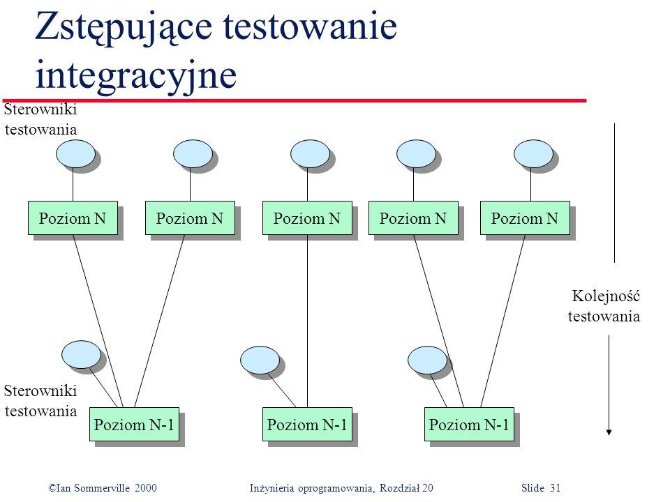 ©Ian Sommerville 2000 Inżynieria oprogramowania, Rozdział 20 Slide 31 Zstępujące testowanie integracyjne Poziom N-1 Poziom N Sterowniki testowania Sterowniki testowania Kolejność testowania