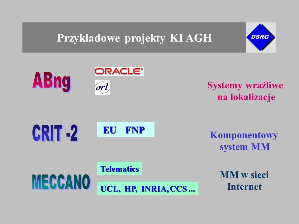 Przykładowe projekty KI AGH EUFNP Telematics UCL, HP, INRIA, CCS...