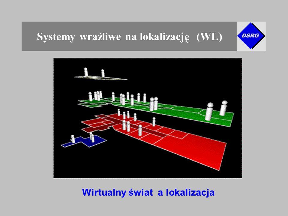 Systemy wrażliwe na lokalizację (WL) Wirtualny świat a lokalizacja