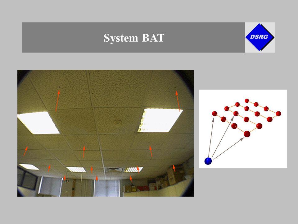 System BAT