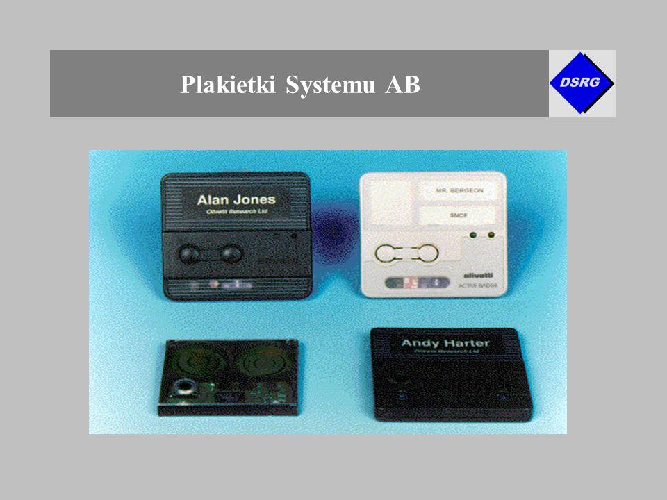 Plakietki Systemu AB