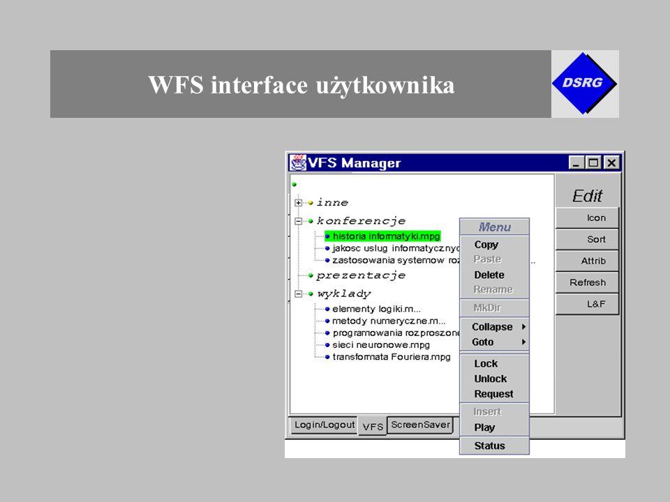 WFS interface użytkownika