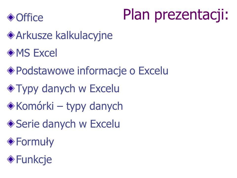 Office Arkusze kalkulacyjne MS Excel Podstawowe informacje o Excelu Typy danych w Excelu Komórki – typy danych Serie danych w Excelu Formuły Funkcje P