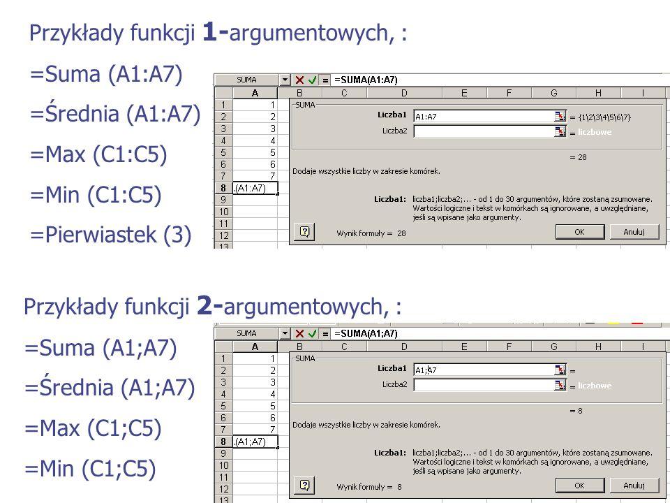 Przykłady funkcji 1- argumentowych, : =Suma (A1:A7) =Średnia (A1:A7) =Max (C1:C5) =Min (C1:C5) =Pierwiastek (3) Przykłady funkcji 2- argumentowych, :
