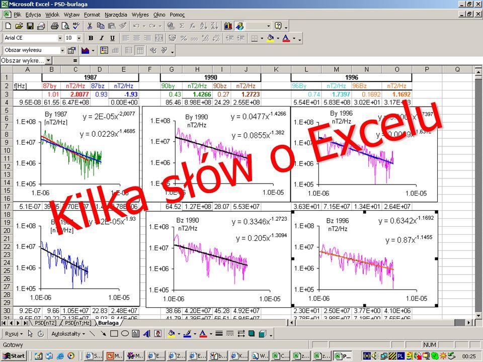 Excelu Kilka słów o Excelu
