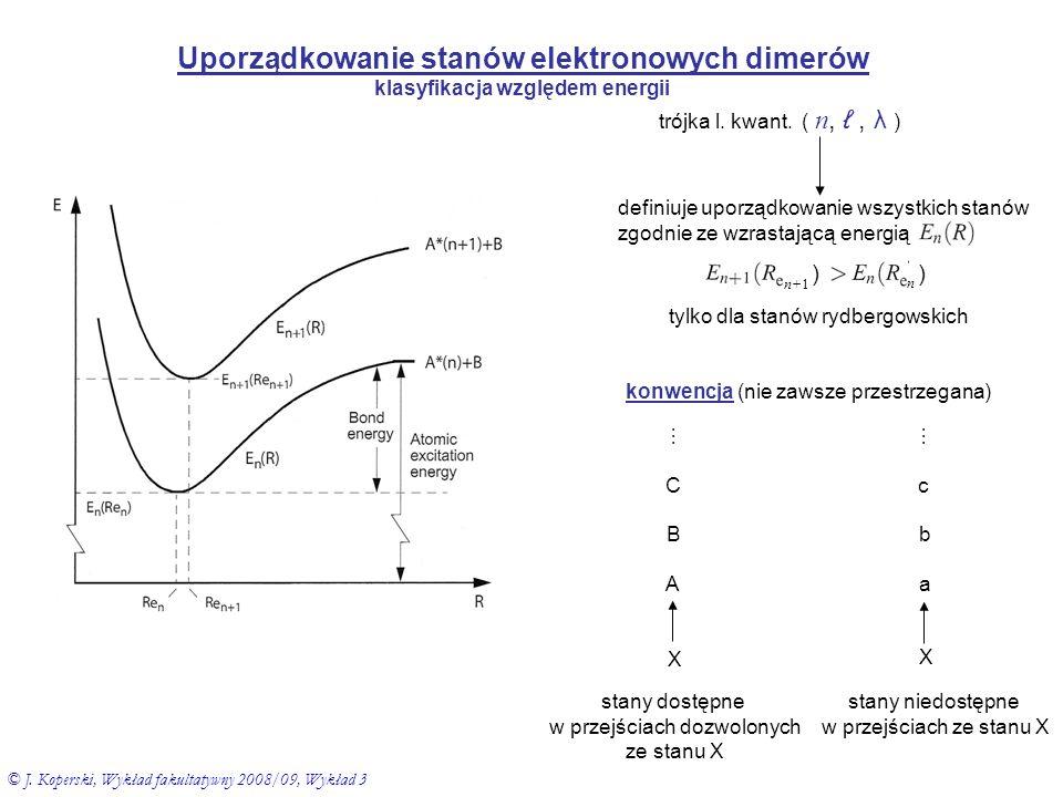 Uporządkowanie stanów elektronowych dimerów klasyfikacja względem energii trójka l. kwant. ( n, ℓ, λ ) definiuje uporządkowanie wszystkich stanów zgod