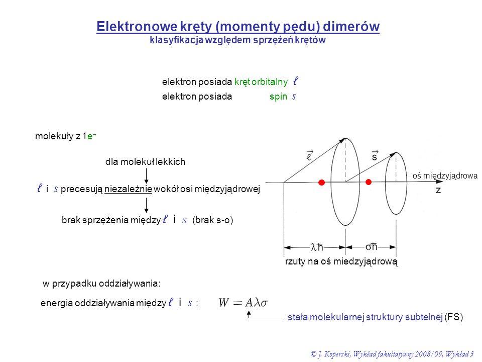 Elektronowe kręty (momenty pędu) dimerów klasyfikacja względem sprzężeń krętów elektron posiada kręt orbitalny ℓ elektron posiada spin s brak sprzężen