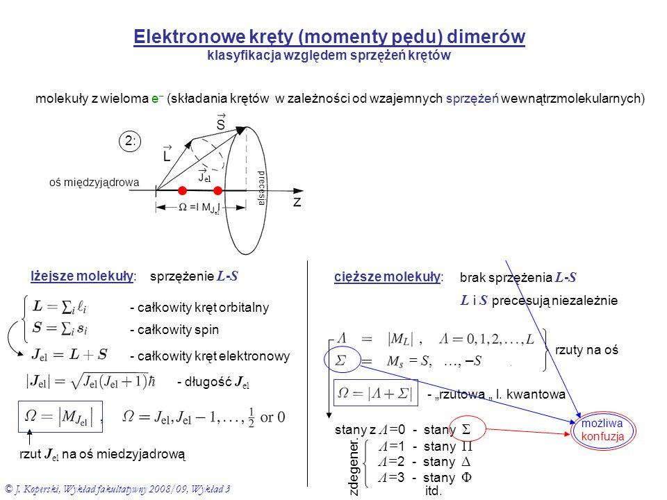 Elektronowe kręty (momenty pędu) dimerów klasyfikacja względem sprzężeń krętów lżejsze molekuły: sprzężenie L - S - całkowity kręt orbitalny - całkowi