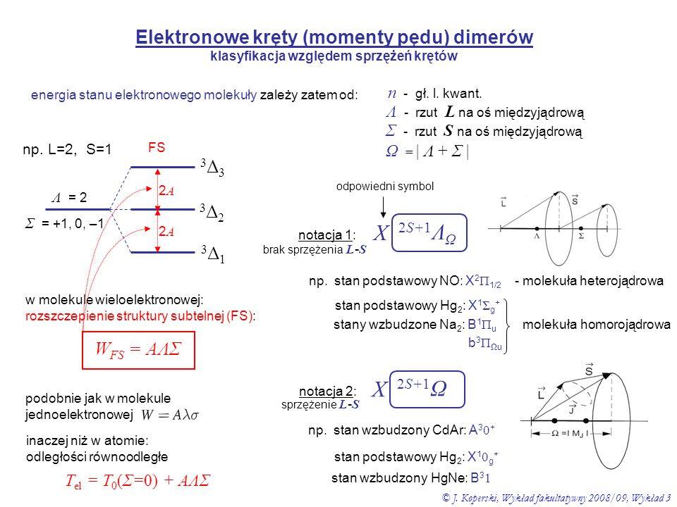 Elektronowe kręty (momenty pędu) dimerów klasyfikacja względem sprzężeń krętów energia stanu elektronowego molekuły zależy zatem od: n - gł. l. kwant.