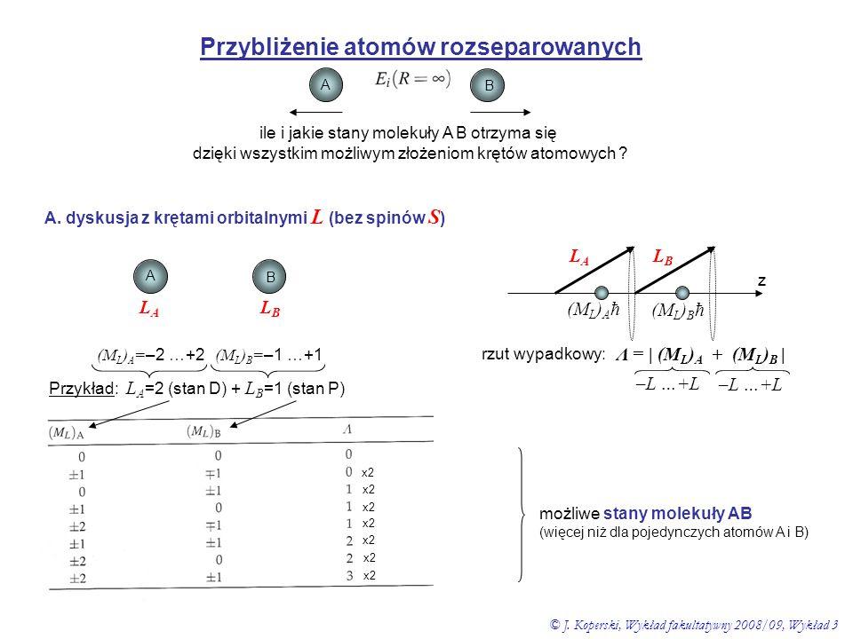 Przybliżenie atomów rozseparowanych A B ile i jakie stany molekuły A B otrzyma się dzięki wszystkim możliwym złożeniom krętów atomowych ? A. dyskusja