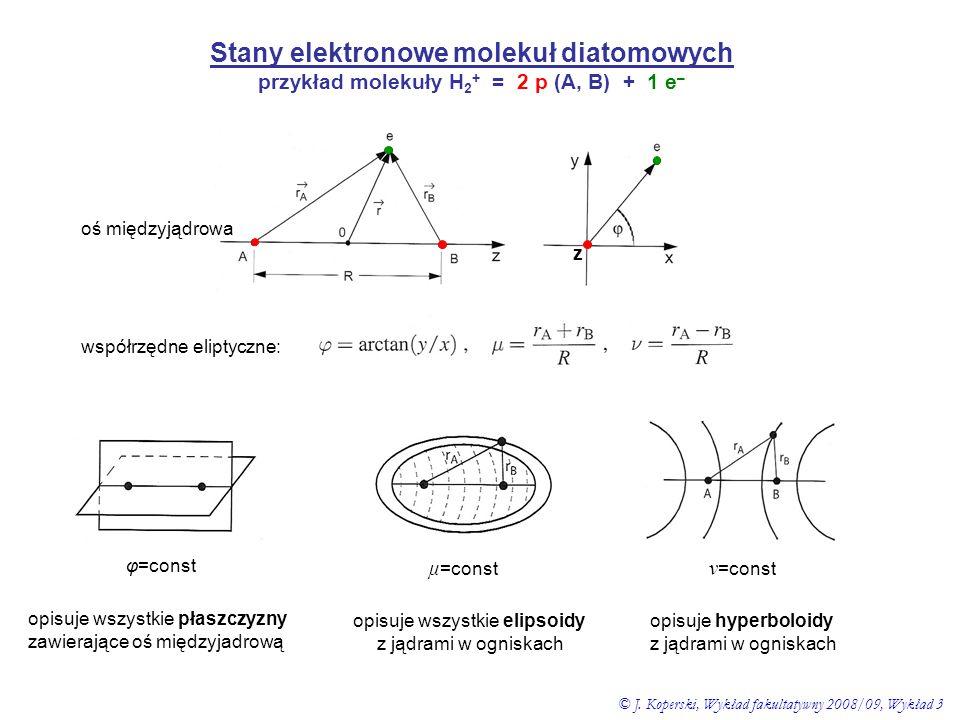 Stany elektronowe molekuł diatomowych przykład molekuły H 2 + = 2 p (A, B) + 1 e – oś międzyjądrowa współrzędne eliptyczne: z φ=const opisuje wszystki