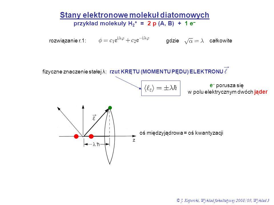 gdziecałkowite Stany elektronowe molekuł diatomowych przykład molekuły H 2 + = 2 p (A, B) + 1 e – oś międzyjądrowa = oś kwantyzacji fizyczne znaczenie