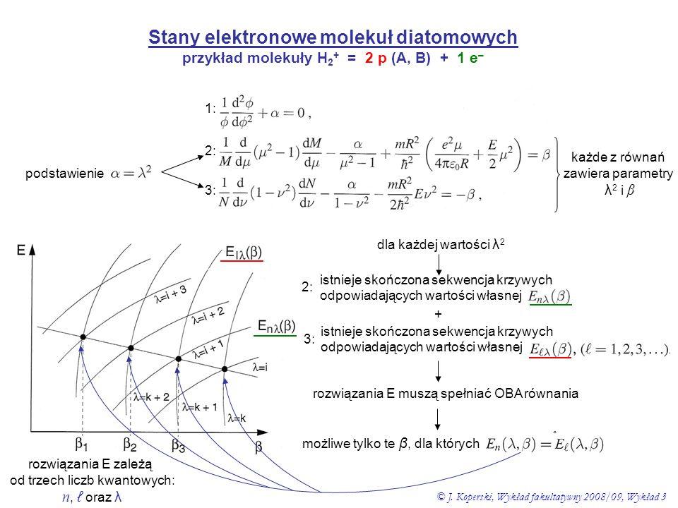 Stany elektronowe molekuł diatomowych przykład molekuły H 2 + = 2 p (A, B) + 1 e – podstawienie każde z równań zawiera parametry λ 2 i β dla każdej wa