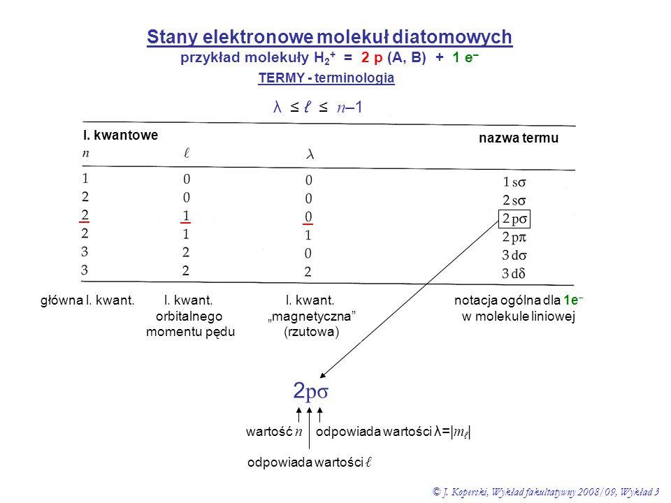 Stany elektronowe molekuł diatomowych przykład molekuły H 2 + = 2 p (A, B) + 1 e – TERMY - terminologia l. kwantowe nazwa termu 2pσ2pσ wartość n odpow