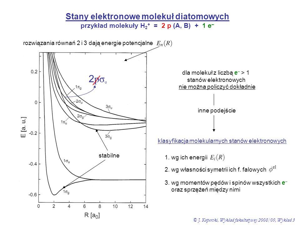 Stany elektronowe molekuł diatomowych przykład molekuły H 2 + = 2 p (A, B) + 1 e – rozwiązania równań 2 i 3 dają energie potencjalne stabilne klasyfik
