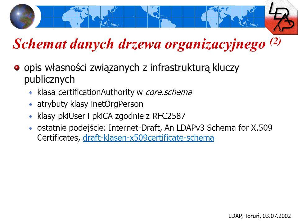 LDAP, Toruń, 03.07.2002 Schemat danych drzewa organizacyjnego (2) opis własności związanych z infrastrukturą kluczy publicznych klasa certificationAut