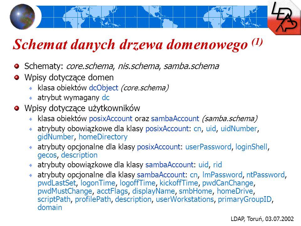 LDAP, Toruń, 03.07.2002 Schemat danych drzewa domenowego (1) Schematy: core.schema, nis.schema, samba.schema Wpisy dotyczące domen klasa obiektów dcOb