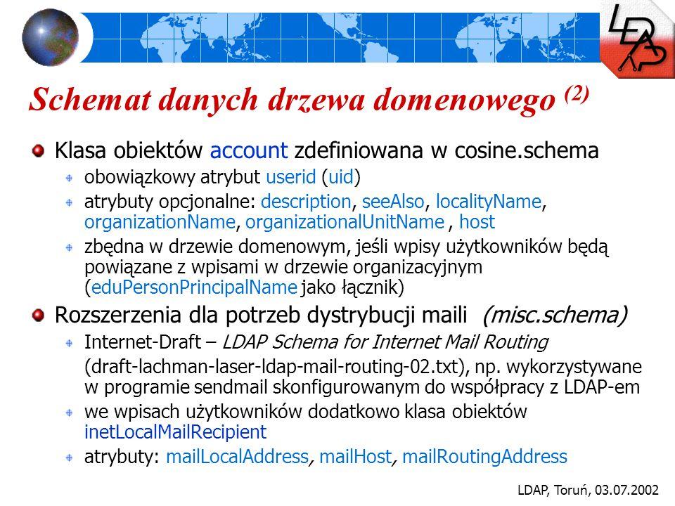 LDAP, Toruń, 03.07.2002 Schemat danych drzewa domenowego (2) Klasa obiektów account zdefiniowana w cosine.schema obowiązkowy atrybut userid (uid) atry