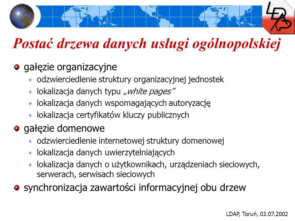 LDAP, Toruń, 03.07.2002 Postać drzewa danych usługi ogólnopolskiej gałęzie organizacyjne odzwierciedlenie struktury organizacyjnej jednostek lokalizac
