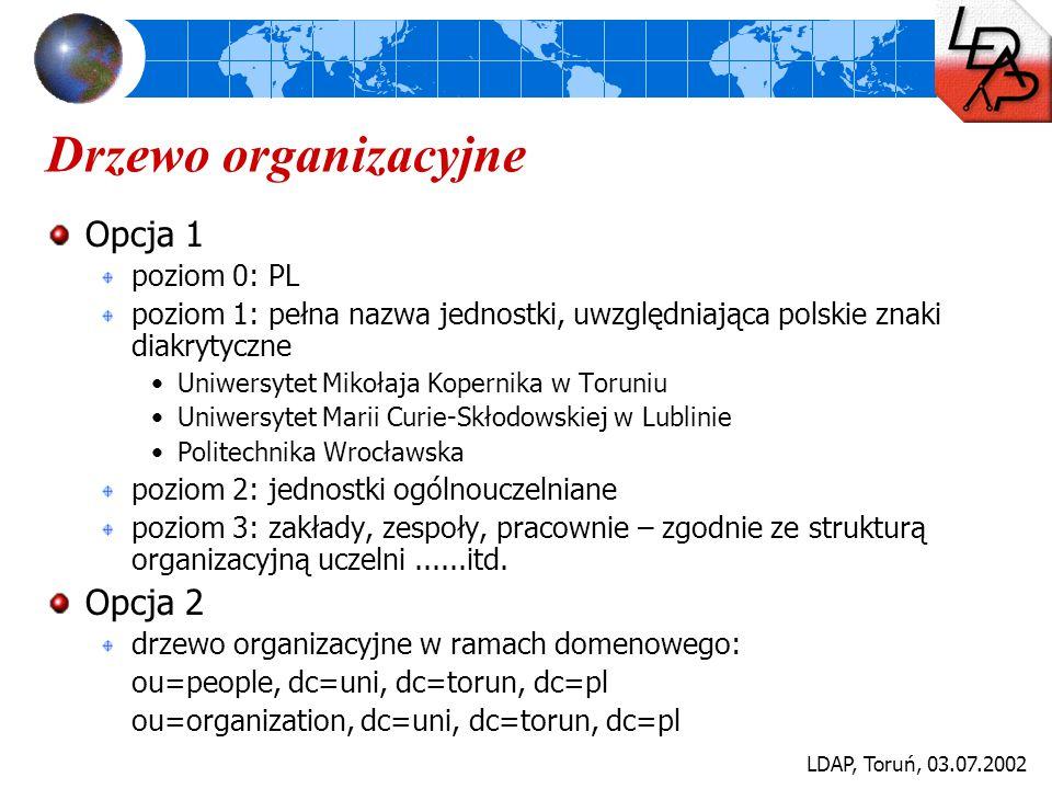 LDAP, Toruń, 03.07.2002 Drzewo organizacyjne Opcja 1 poziom 0: PL poziom 1: pełna nazwa jednostki, uwzględniająca polskie znaki diakrytyczne Uniwersyt