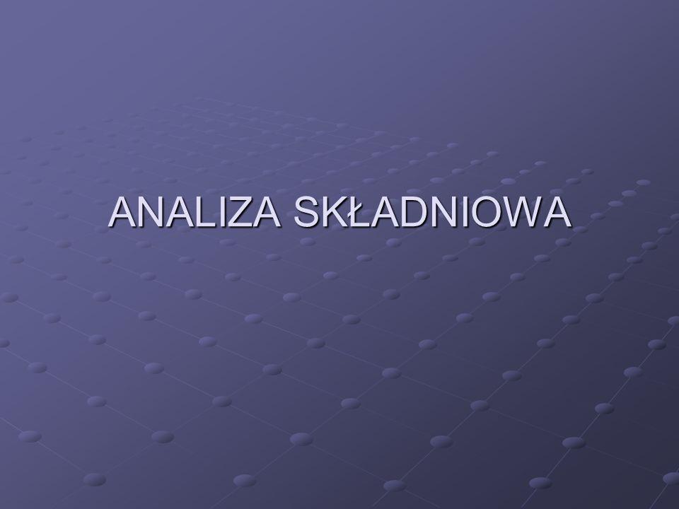 Analiza składniowa stanowi kolejny, po analizie leksykalnej etap kompilacji; Analiza składniowa stanowi kolejny, po analizie leksykalnej etap kompilacji; Analiza składniowa jest przeprowadzana przez analizator składniowy; Analiza składniowa jest przeprowadzana przez analizator składniowy; Do analizatora składniowego dostarczane są dane w postaci symboli leksykalnych; Analizator po zakończeniu pracy zwraca tzw.