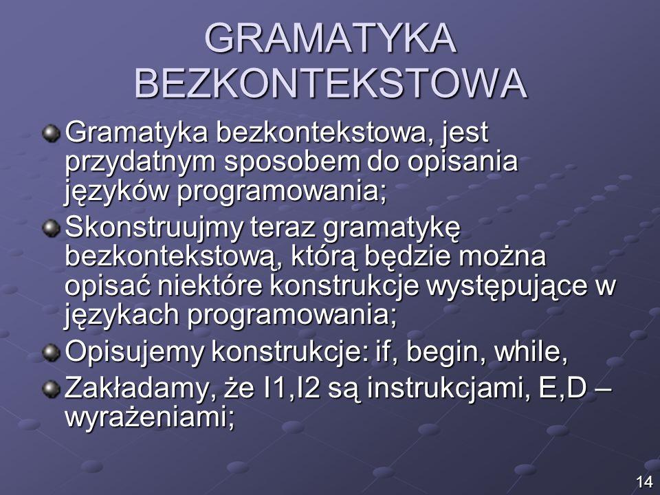 GRAMATYKA BEZKONTEKSTOWA Gramatyka bezkontekstowa, jest przydatnym sposobem do opisania języków programowania; Skonstruujmy teraz gramatykę bezkonteks