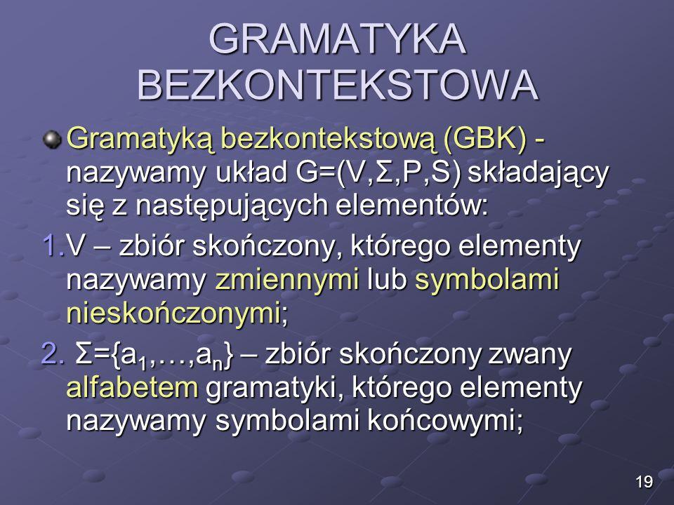 GRAMATYKA BEZKONTEKSTOWA Gramatyką bezkontekstową (GBK) - nazywamy układ G=(V,Σ,P,S) składający się z następujących elementów: 1.V – zbiór skończony,
