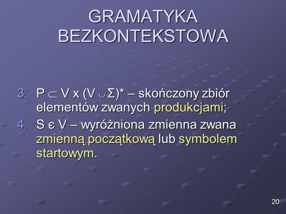 GRAMATYKA BEZKONTEKSTOWA 3.P  V x (V  Σ)* – skończony zbiór elementów zwanych produkcjami; 4.S є V – wyróżniona zmienna zwana zmienną początkową lub