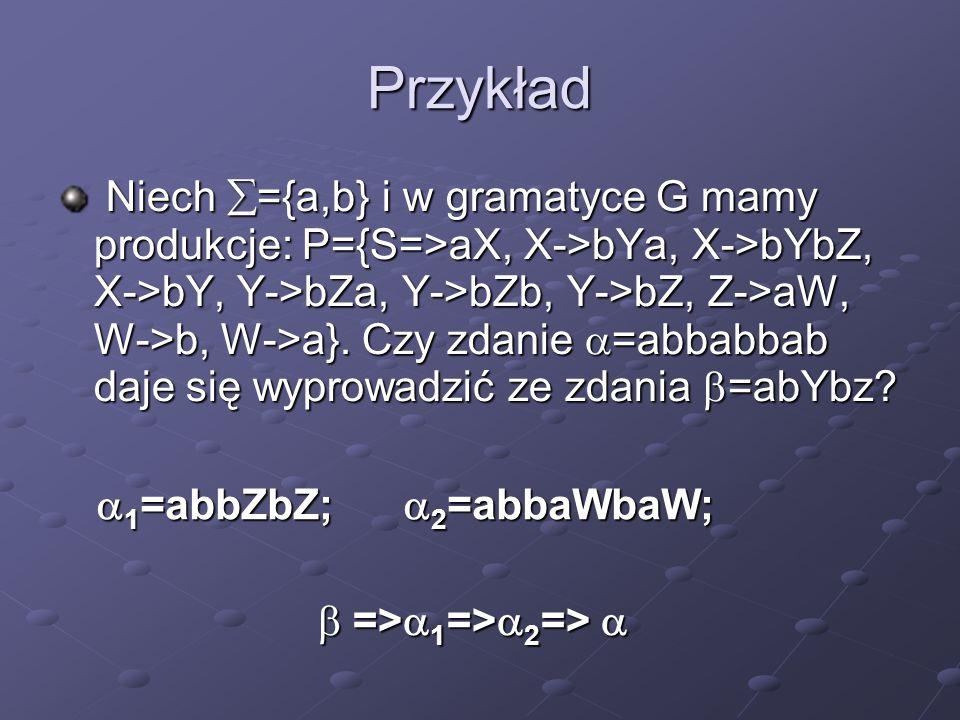 Przykład Niech  ={a,b} i w gramatyce G mamy produkcje: P={S=>aX, X->bYa, X->bYbZ, X->bY, Y->bZa, Y->bZb, Y->bZ, Z->aW, W->b, W->a}. Czy zdanie  =abb