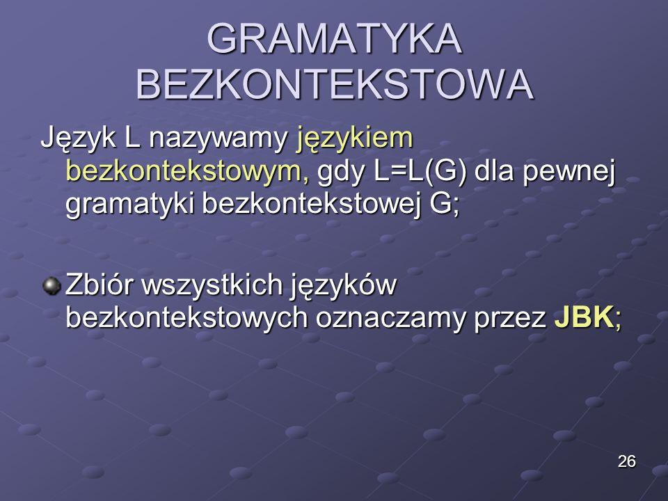 GRAMATYKA BEZKONTEKSTOWA Język L nazywamy językiem bezkontekstowym, gdy L=L(G) dla pewnej gramatyki bezkontekstowej G; Zbiór wszystkich języków bezkon