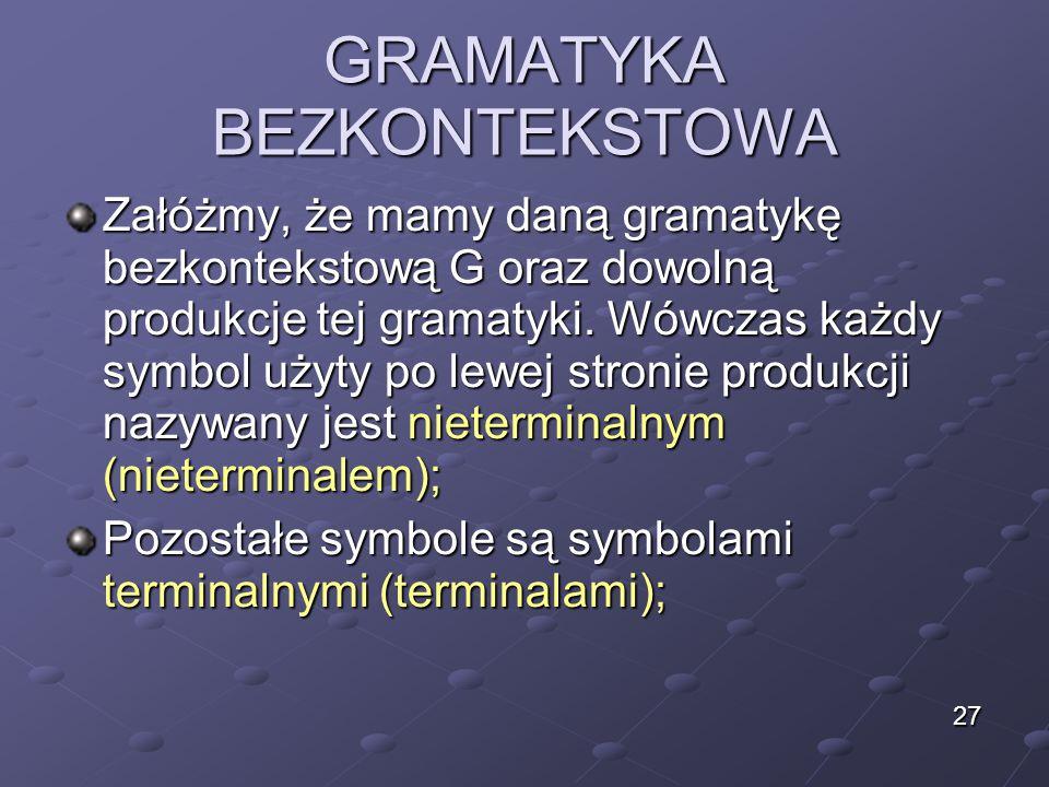 GRAMATYKA BEZKONTEKSTOWA Załóżmy, że mamy daną gramatykę bezkontekstową G oraz dowolną produkcje tej gramatyki. Wówczas każdy symbol użyty po lewej st