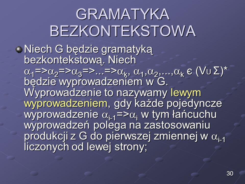 GRAMATYKA BEZKONTEKSTOWA Niech G będzie gramatyką bezkontekstową. Niech  1 =>  2 =>  3 =>...=>  k,  1,  2,...,  k є (V U Σ)* będzie wyprowadzen