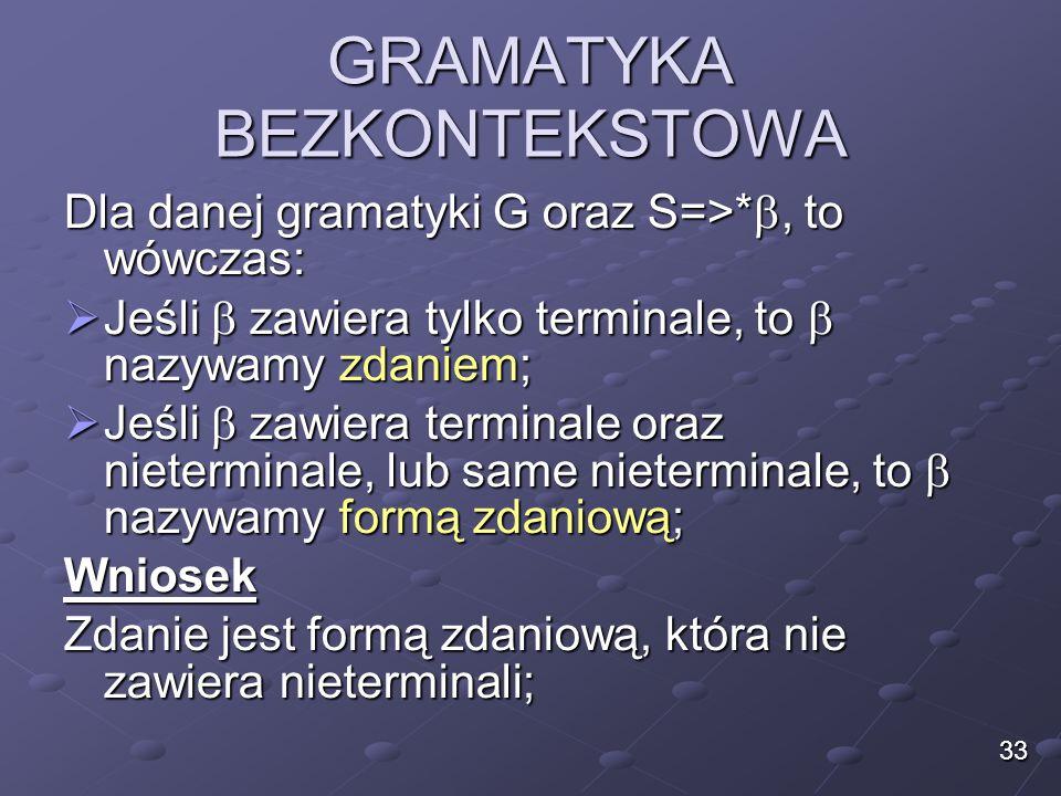 GRAMATYKA BEZKONTEKSTOWA Dla danej gramatyki G oraz S=>* , to wówczas:  Jeśli  zawiera tylko terminale, to  nazywamy zdaniem;  Jeśli  zawiera te