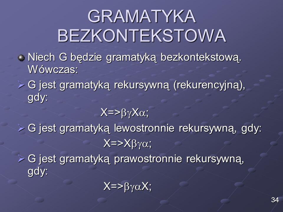 GRAMATYKA BEZKONTEKSTOWA Niech G będzie gramatyką bezkontekstową. Wówczas:  G jest gramatyką rekursywną (rekurencyjną), gdy: X=>  X  ;  G jest gr