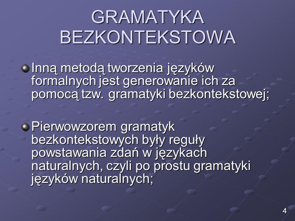 GRAMATYKA BEZKONTEKSTOWA Inną metodą tworzenia języków formalnych jest generowanie ich za pomocą tzw. gramatyki bezkontekstowej; Pierwowzorem gramatyk