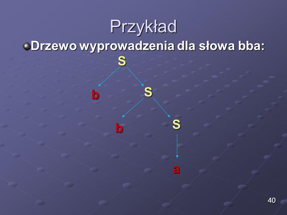 Przykład Drzewo wyprowadzenia dla słowa bba: S b S b S a 40