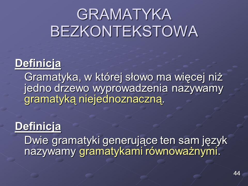 GRAMATYKA BEZKONTEKSTOWA Definicja Gramatyka, w której słowo ma więcej niż jedno drzewo wyprowadzenia nazywamy gramatyką niejednoznaczną. Definicja Dw