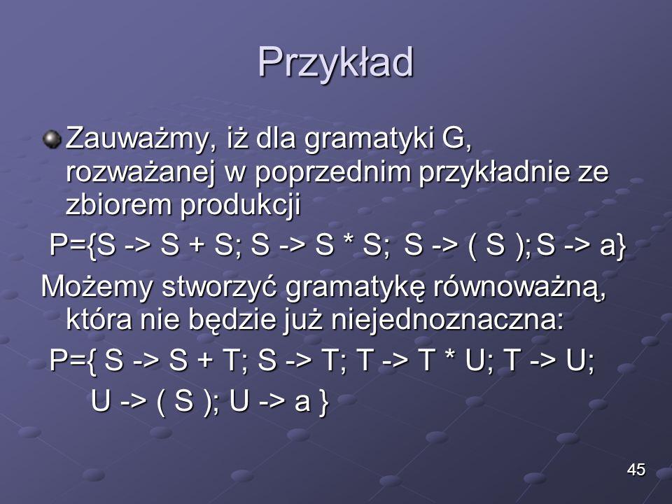 Przykład Zauważmy, iż dla gramatyki G, rozważanej w poprzednim przykładnie ze zbiorem produkcji P={S -> S + S; S -> S * S;S -> ( S );S -> a} P={S -> S