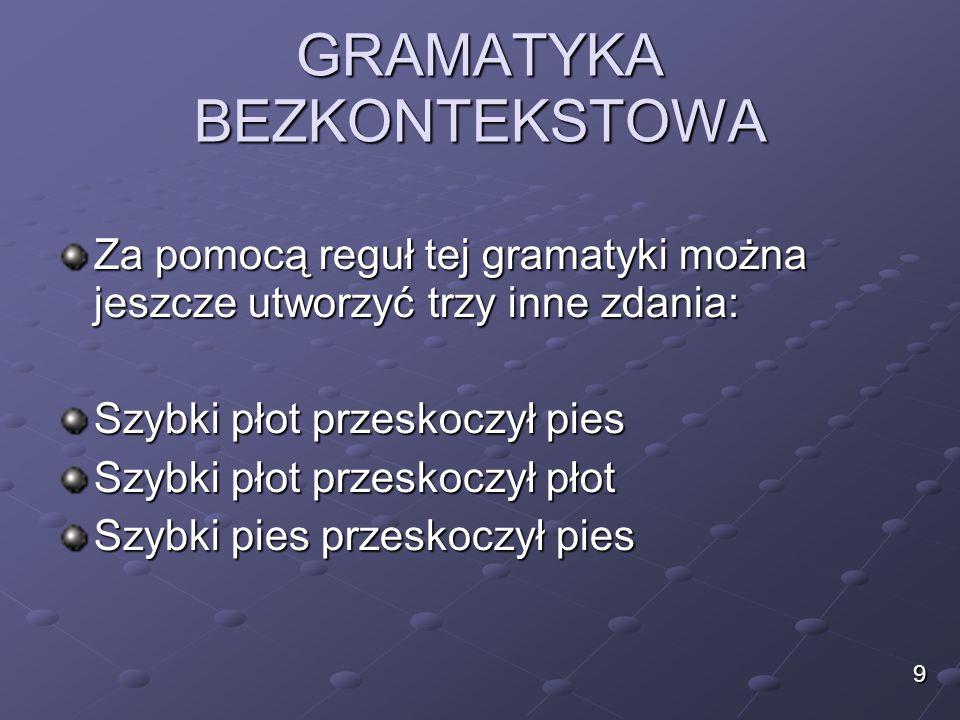 GRAMATYKA BEZKONTEKSTOWA Niech G będzie gramatyką bezkontekstową.