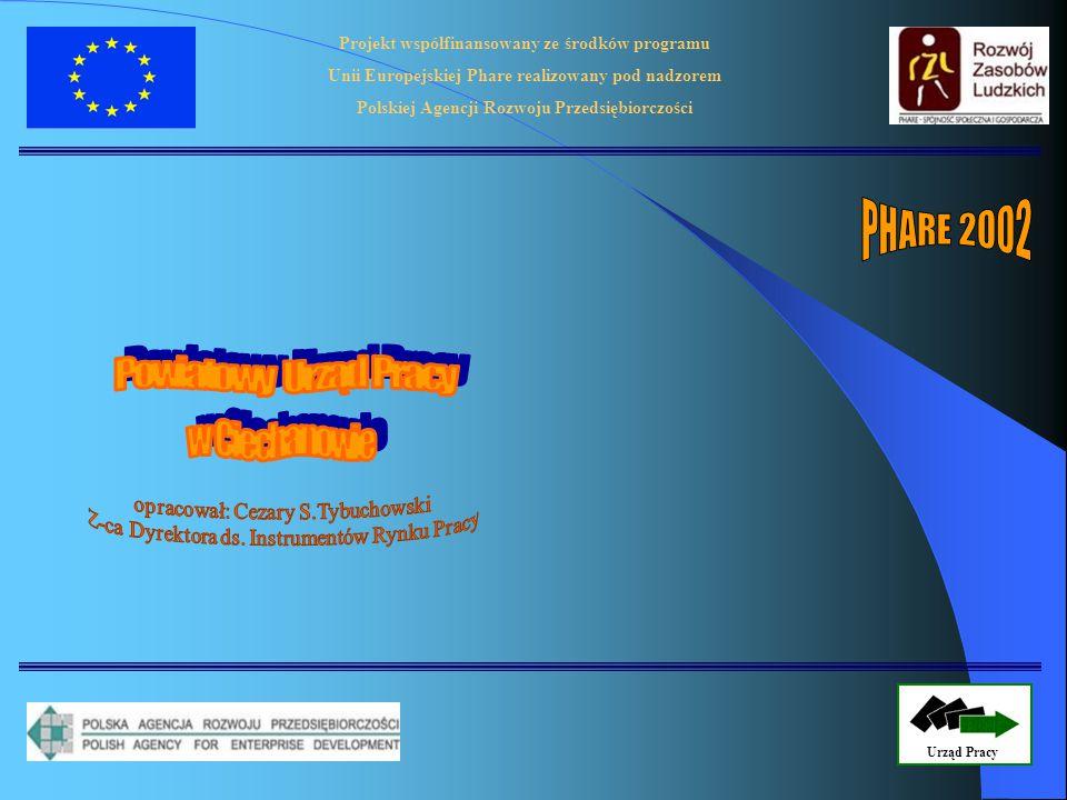 Urząd Pracy Projekt współfinansowany ze środków programu Unii Europejskiej Phare realizowany pod nadzorem Polskiej Agencji Rozwoju Przedsiębiorczości