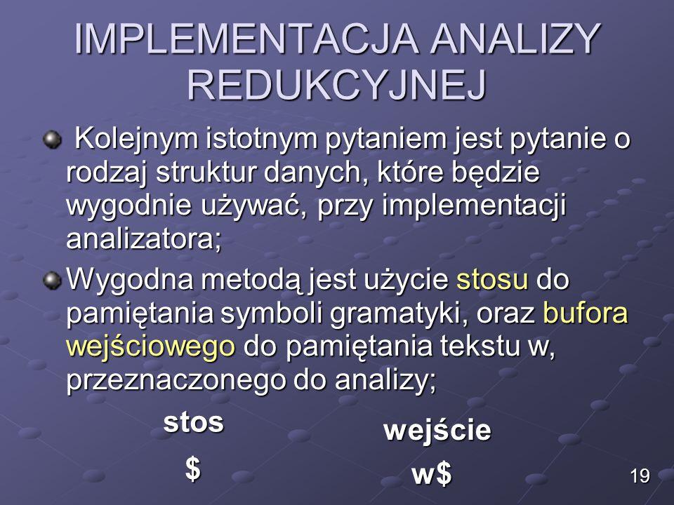 IMPLEMENTACJA ANALIZY REDUKCYJNEJ Kolejnym istotnym pytaniem jest pytanie o rodzaj struktur danych, które będzie wygodnie używać, przy implementacji analizatora; Kolejnym istotnym pytaniem jest pytanie o rodzaj struktur danych, które będzie wygodnie używać, przy implementacji analizatora; Wygodna metodą jest użycie stosu do pamiętania symboli gramatyki, oraz bufora wejściowego do pamiętania tekstu w, przeznaczonego do analizy; 19 stos wejście $ w$