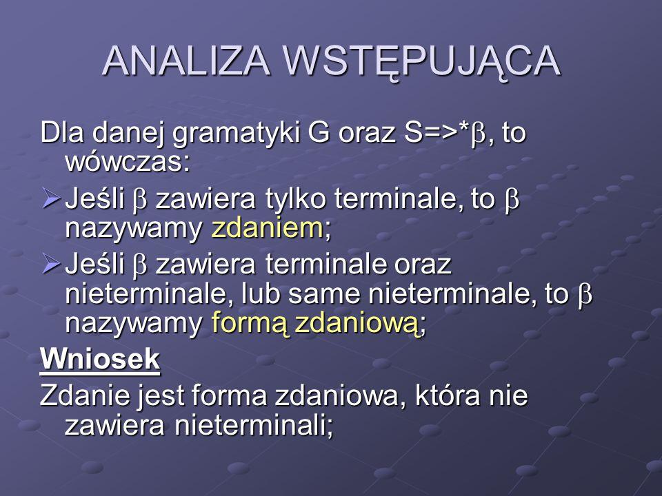 ANALIZA WSTĘPUJĄCA Dla danej gramatyki G oraz S=>* , to wówczas:  Jeśli  zawiera tylko terminale, to  nazywamy zdaniem;  Jeśli  zawiera terminale oraz nieterminale, lub same nieterminale, to  nazywamy formą zdaniową; Wniosek Zdanie jest forma zdaniowa, która nie zawiera nieterminali;