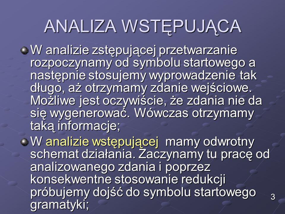 ANALIZA WSTĘPUJĄCA W analizie zstępującej przetwarzanie rozpoczynamy od symbolu startowego a następnie stosujemy wyprowadzenie tak długo, aż otrzymamy zdanie wejściowe.