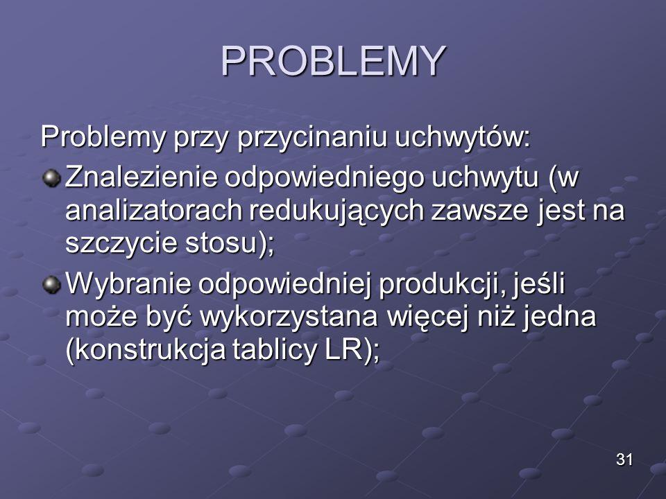 PROBLEMY Problemy przy przycinaniu uchwytów: Znalezienie odpowiedniego uchwytu (w analizatorach redukujących zawsze jest na szczycie stosu); Wybranie odpowiedniej produkcji, jeśli może być wykorzystana więcej niż jedna (konstrukcja tablicy LR); 31