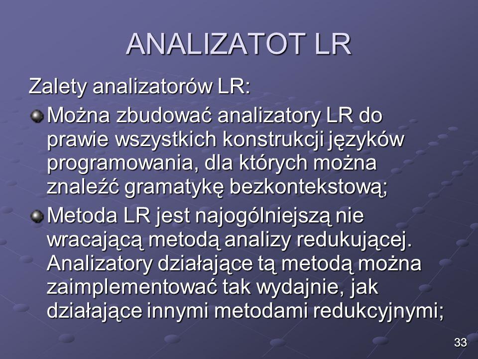 ANALIZATOT LR Zalety analizatorów LR: Można zbudować analizatory LR do prawie wszystkich konstrukcji języków programowania, dla których można znaleźć gramatykę bezkontekstową; Metoda LR jest najogólniejszą nie wracającą metodą analizy redukującej.