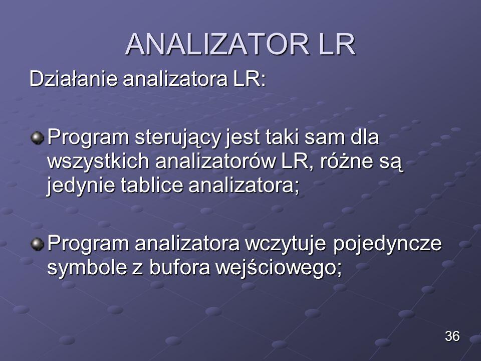 ANALIZATOR LR Działanie analizatora LR: Program sterujący jest taki sam dla wszystkich analizatorów LR, różne są jedynie tablice analizatora; Program analizatora wczytuje pojedyncze symbole z bufora wejściowego; 36