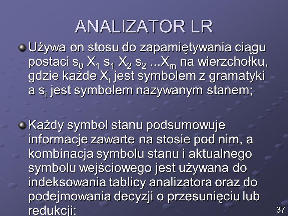 ANALIZATOR LR Używa on stosu do zapamiętywania ciągu postaci s 0 X 1 s 1 X 2 s 2...X m na wierzchołku, gdzie każde X i jest symbolem z gramatyki a s i jest symbolem nazywanym stanem; Każdy symbol stanu podsumowuje informacje zawarte na stosie pod nim, a kombinacja symbolu stanu i aktualnego symbolu wejściowego jest używana do indeksowania tablicy analizatora oraz do podejmowania decyzji o przesunięciu lub redukcji; 37