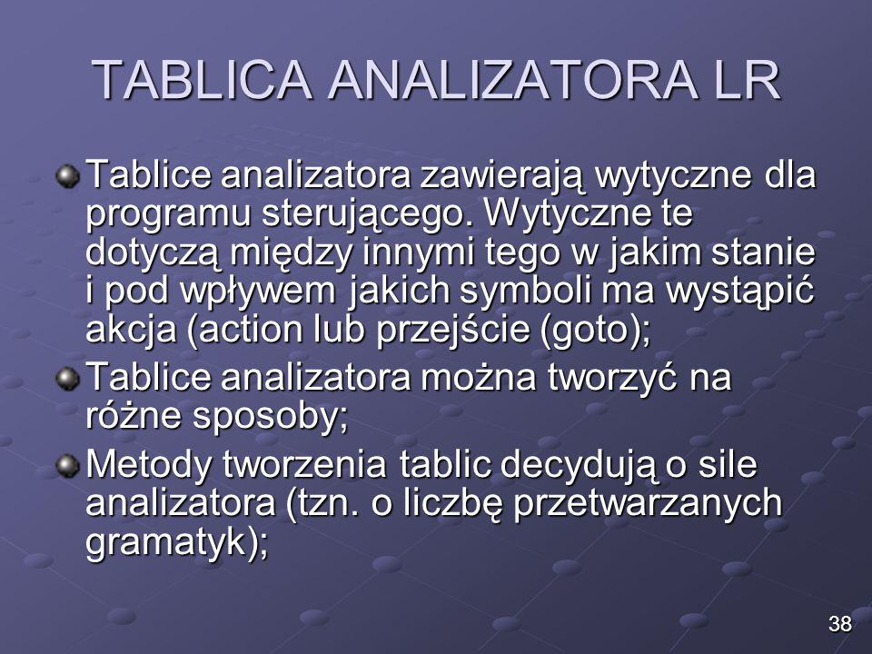 TABLICA ANALIZATORA LR Tablice analizatora zawierają wytyczne dla programu sterującego.