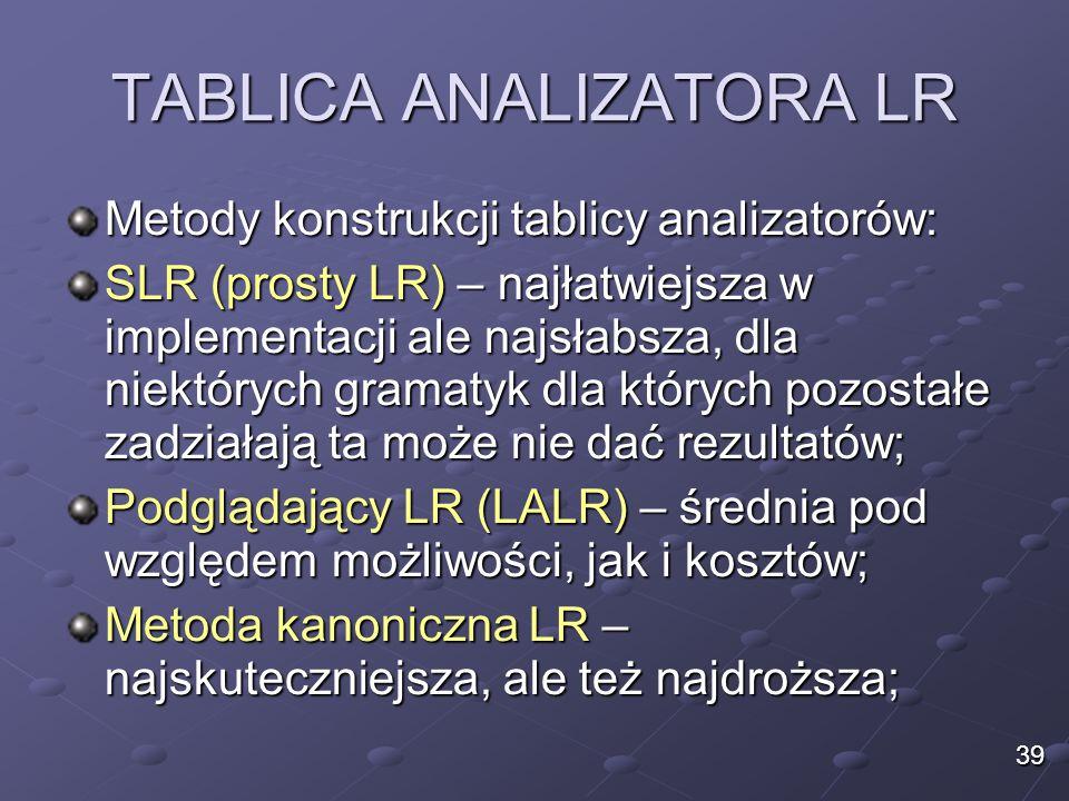 TABLICA ANALIZATORA LR Metody konstrukcji tablicy analizatorów: SLR (prosty LR) – najłatwiejsza w implementacji ale najsłabsza, dla niektórych gramatyk dla których pozostałe zadziałają ta może nie dać rezultatów; Podglądający LR (LALR) – średnia pod względem możliwości, jak i kosztów; Metoda kanoniczna LR – najskuteczniejsza, ale też najdroższa; 39