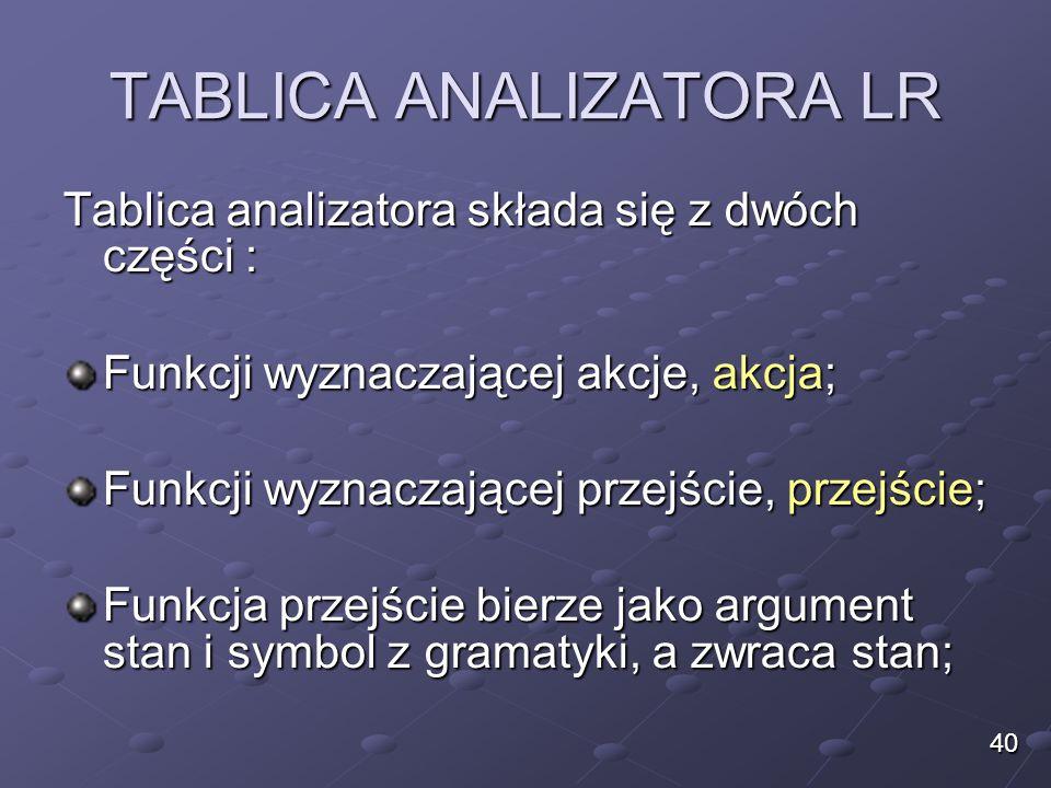 TABLICA ANALIZATORA LR Tablica analizatora składa się z dwóch części : Funkcji wyznaczającej akcje, akcja; Funkcji wyznaczającej przejście, przejście; Funkcja przejście bierze jako argument stan i symbol z gramatyki, a zwraca stan; 40